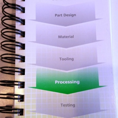 NEXEO Solutions Thermoplastics Processing Guide